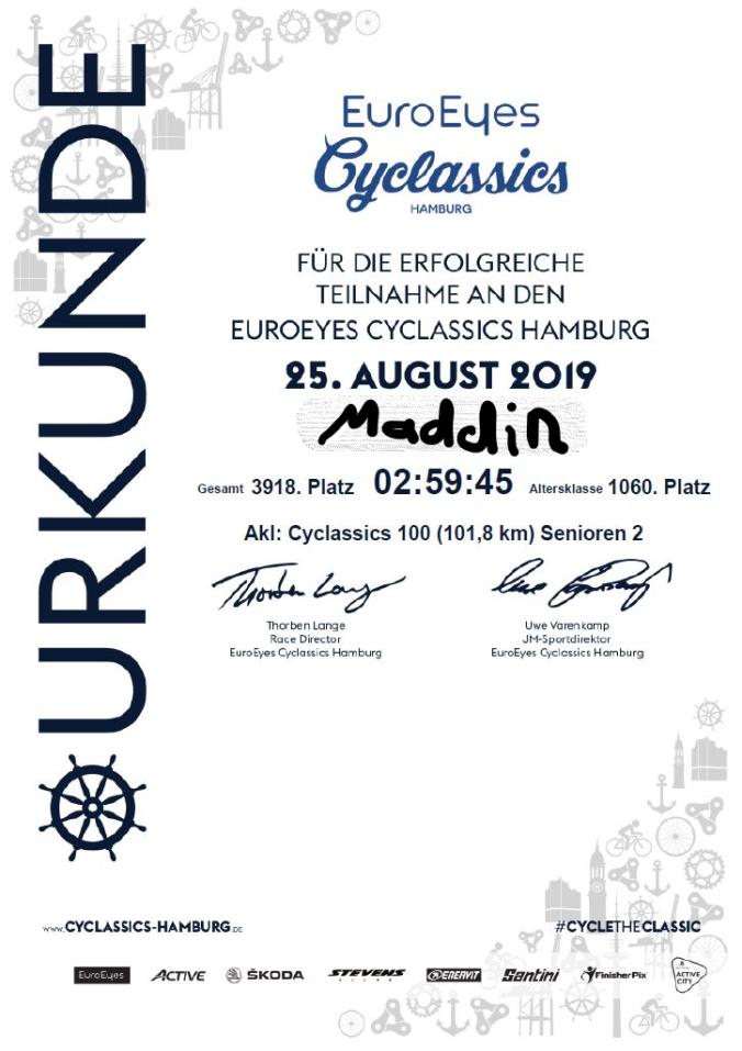 Urkunde Cyclassics 2019_maddin